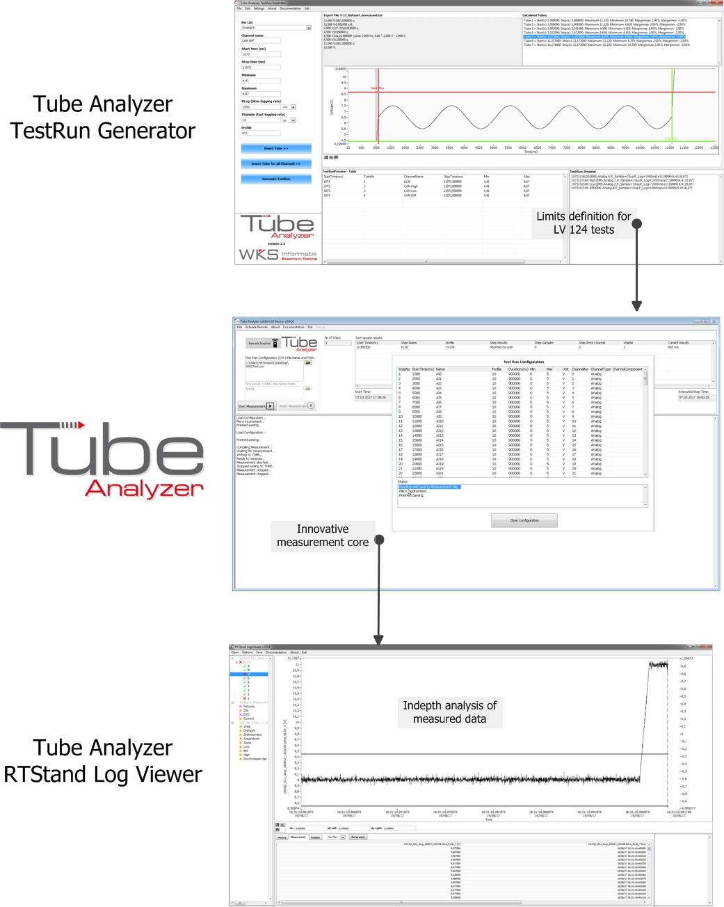 you tube analysis
